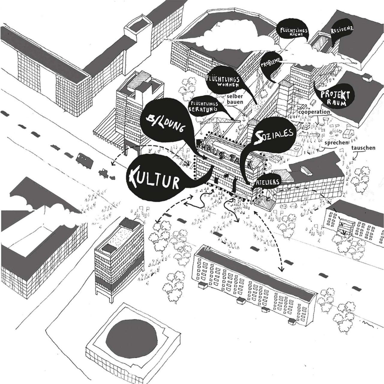Haus der Statistik. Studie einer Umnutzung von Raumlabor